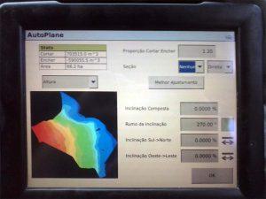 Display GPS