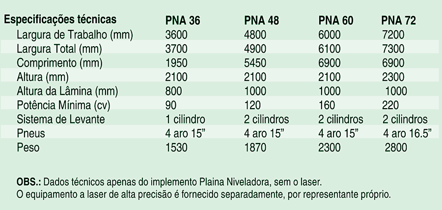 Niveladora a laser Agrimec PNA